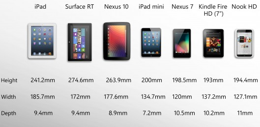 Tablet Comparison Guide From Me And Mobile 171 Me And Mobile